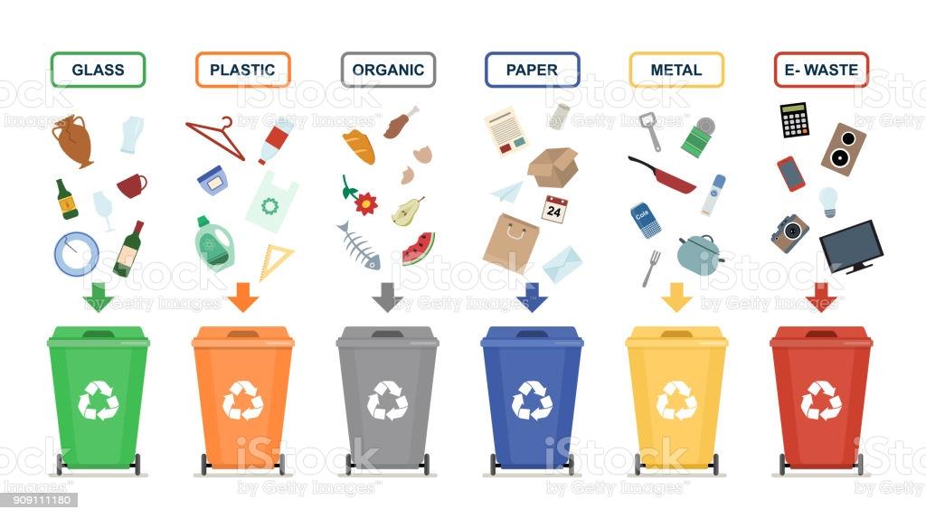 Раздельный сбор отходов — правильный путь!